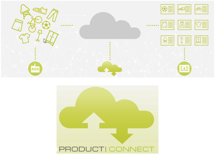 Zentraler Datenmarktplatz mit dem innowerk PIM System