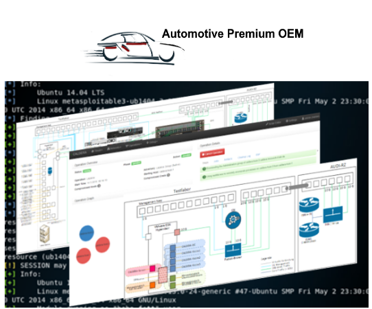 Angriffssimulation zur Evaluierung von Komponenten für das OEM SOC