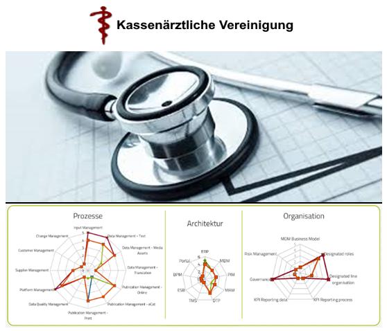 Health Check Quartalsanpassungen Abrechnung 1 mit KV.net