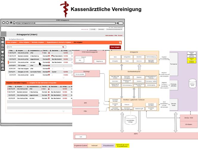 Konzeption des neuen Digitalen Antragsmanagements für KV