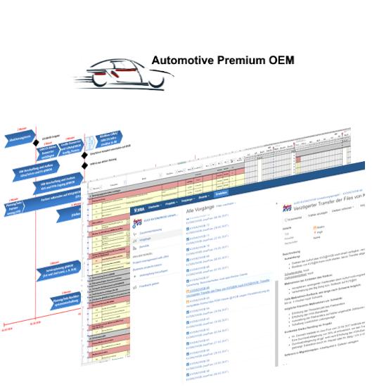 Migration eines Konstruktionsdaten-Verwaltungssystems