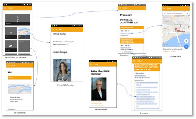 Konzept und Umsetzung Kongress-App für internationale Konferenz