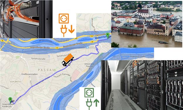 Notfall Colocation einer kritischen Rechenzentrums-Infrastruktur