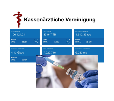 Software Plattform für die COVID-19 Impfkampagne 2021